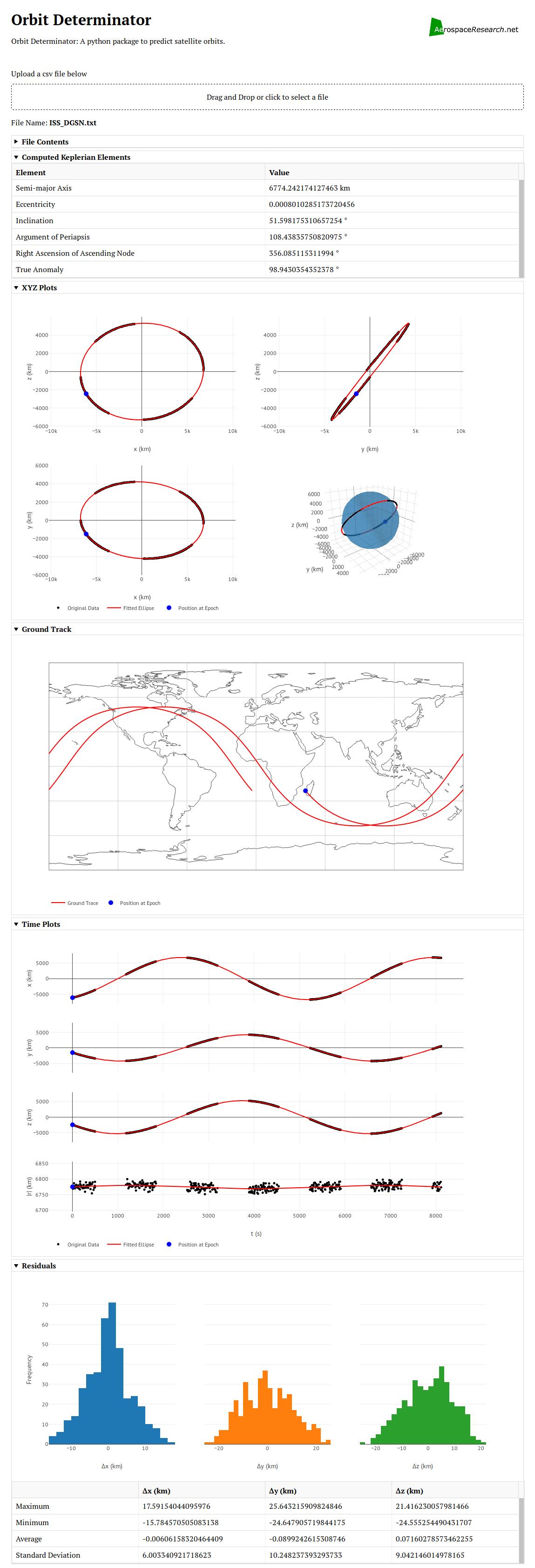 Arya Das – aerospaceresearch net