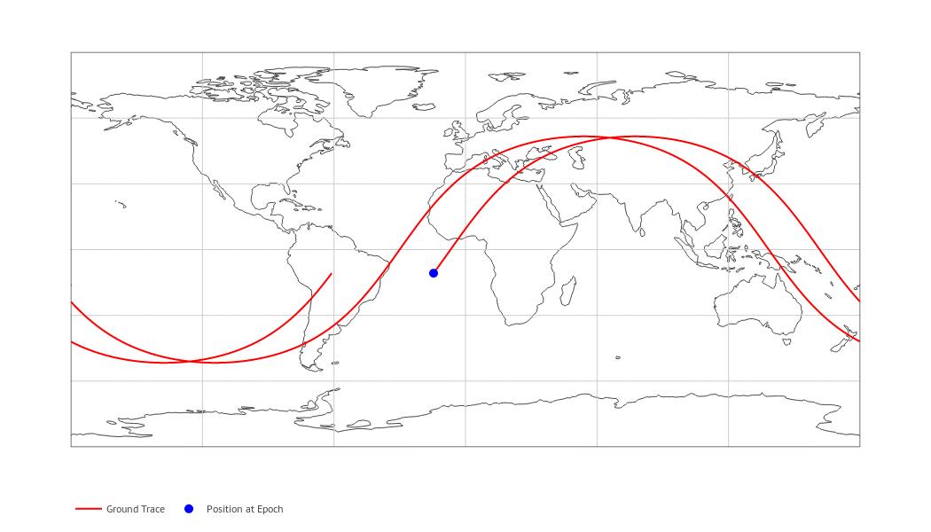 aerospaceresearch net – Seite 5